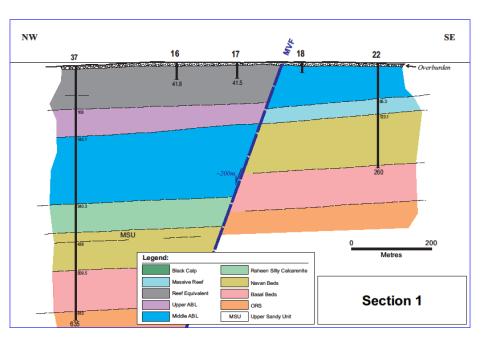 Moate - Moate Geology - Section 1